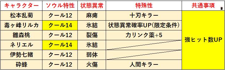 f:id:sakanadefish:20201215203114p:plain