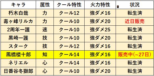 f:id:sakanadefish:20201216210548p:plain