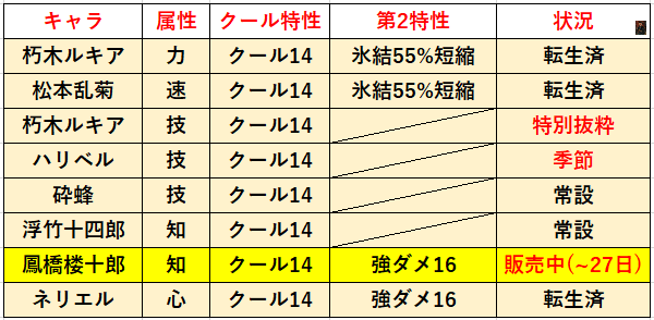 f:id:sakanadefish:20201216212159p:plain
