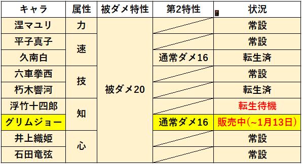 f:id:sakanadefish:20201216213015p:plain