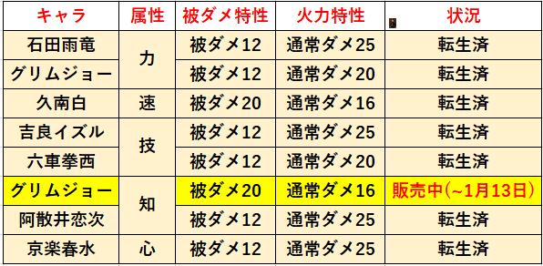 f:id:sakanadefish:20201216213310p:plain