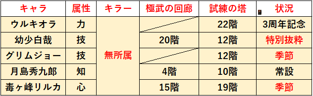 f:id:sakanadefish:20201216214102p:plain
