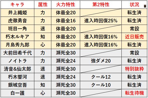 f:id:sakanadefish:20201216214722p:plain