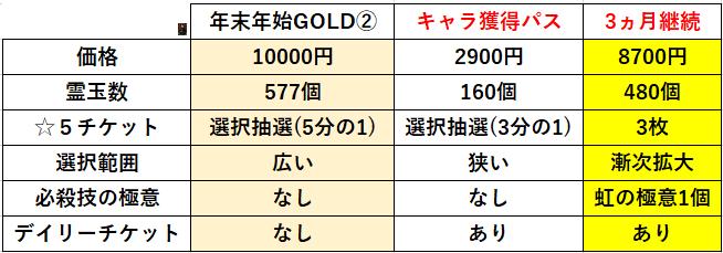 f:id:sakanadefish:20201216222239p:plain