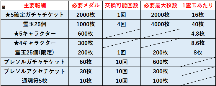 f:id:sakanadefish:20201217160158p:plain