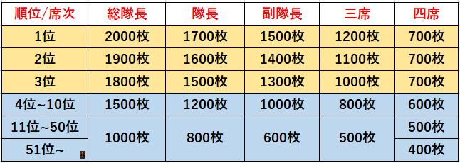f:id:sakanadefish:20201217161824p:plain