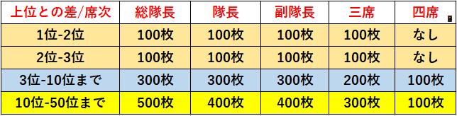 f:id:sakanadefish:20201217164145p:plain