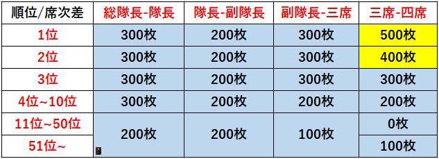 f:id:sakanadefish:20201217171229p:plain