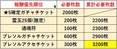 f:id:sakanadefish:20201217185708p:plain