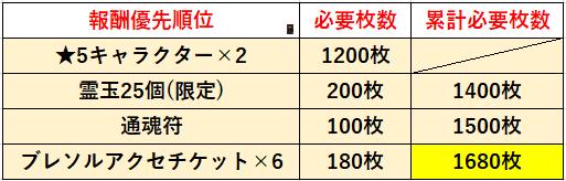 f:id:sakanadefish:20201217190941p:plain