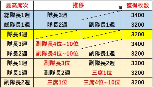 f:id:sakanadefish:20201218082745p:plain