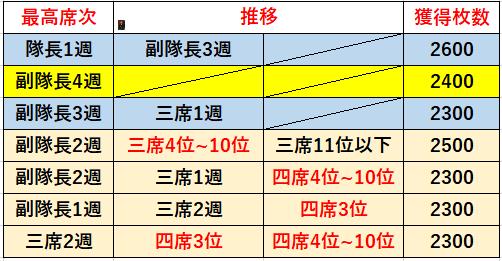 f:id:sakanadefish:20201218085809p:plain