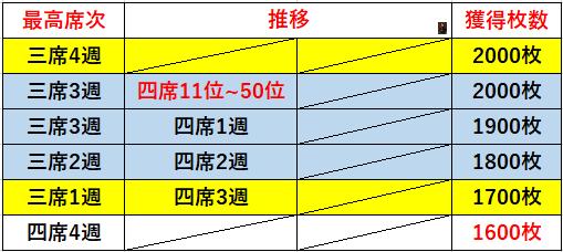 f:id:sakanadefish:20201218095840p:plain