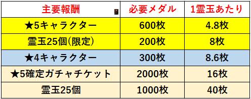 f:id:sakanadefish:20201218114221p:plain