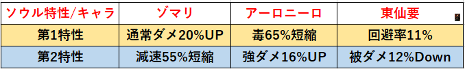 f:id:sakanadefish:20201218173552p:plain