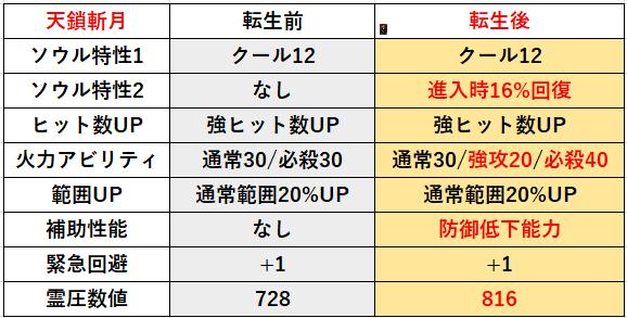 f:id:sakanadefish:20201218180927p:plain