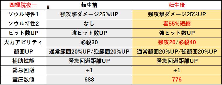 f:id:sakanadefish:20201218180931p:plain