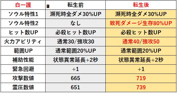 f:id:sakanadefish:20201218180936p:plain