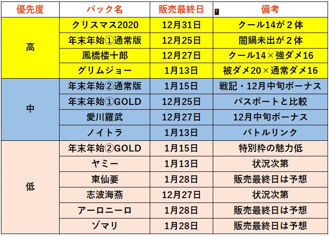 f:id:sakanadefish:20201218182610p:plain