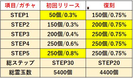 f:id:sakanadefish:20201219125735p:plain