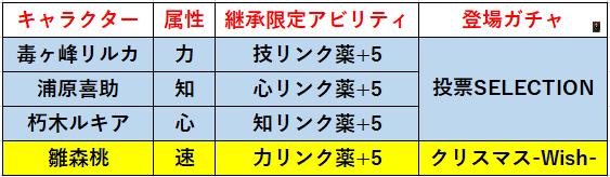 f:id:sakanadefish:20201221230243p:plain