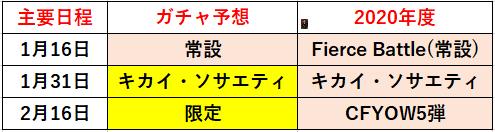 f:id:sakanadefish:20201222191113p:plain