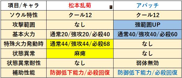 f:id:sakanadefish:20201223104704p:plain