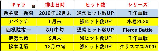 f:id:sakanadefish:20201223121202p:plain