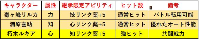f:id:sakanadefish:20201225004406p:plain