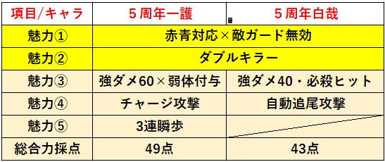 f:id:sakanadefish:20201225015819p:plain