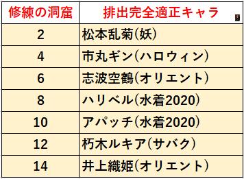 f:id:sakanadefish:20201225123439p:plain