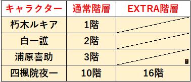 f:id:sakanadefish:20201226111342p:plain