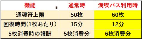f:id:sakanadefish:20201226133839p:plain