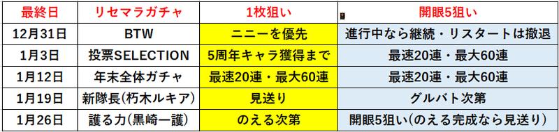 f:id:sakanadefish:20201229160900p:plain