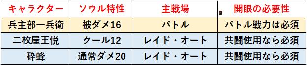 f:id:sakanadefish:20201229205053p:plain