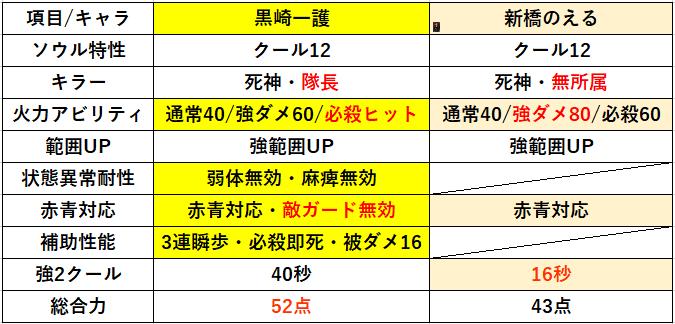 f:id:sakanadefish:20201229211553p:plain