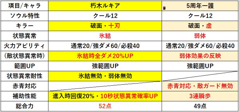f:id:sakanadefish:20201229214944p:plain