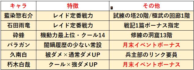 f:id:sakanadefish:20201231125230p:plain