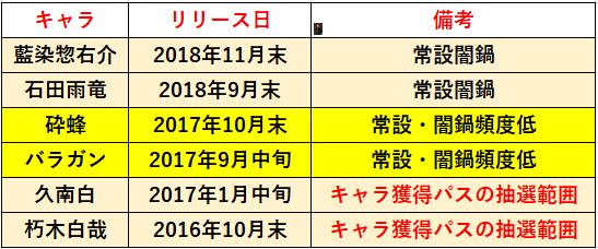 f:id:sakanadefish:20201231132146p:plain