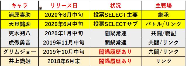 f:id:sakanadefish:20201231153113p:plain