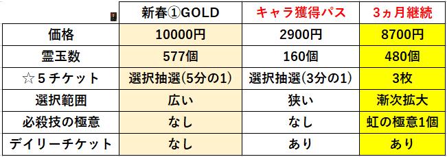 f:id:sakanadefish:20210102105011p:plain