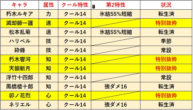 f:id:sakanadefish:20210102111128p:plain