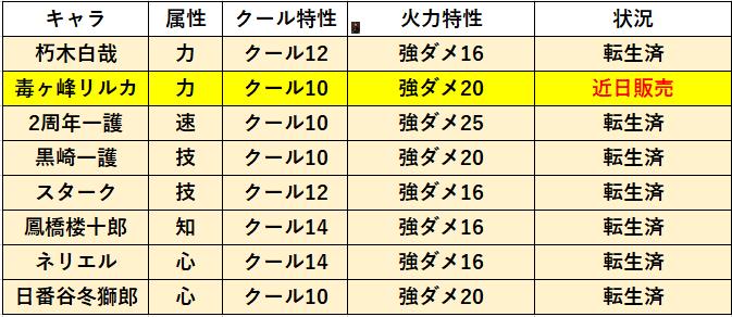 f:id:sakanadefish:20210102111347p:plain
