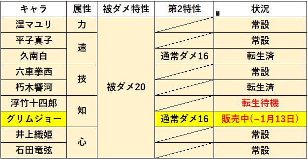 f:id:sakanadefish:20210102111418p:plain