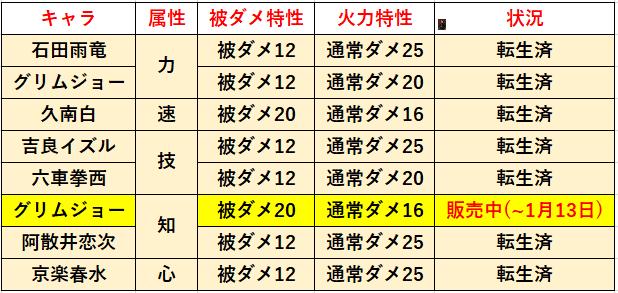 f:id:sakanadefish:20210102111505p:plain
