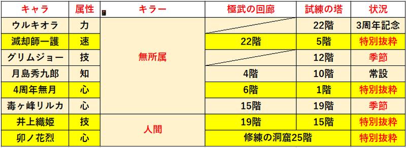 f:id:sakanadefish:20210102111700p:plain