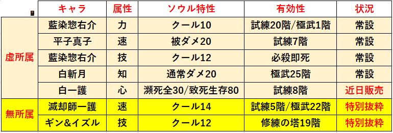 f:id:sakanadefish:20210102111956p:plain