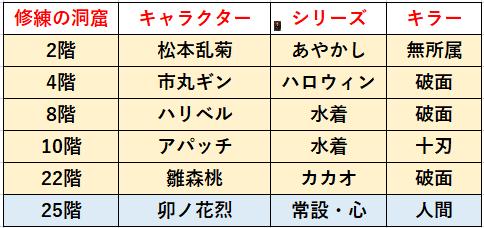 f:id:sakanadefish:20210103150123p:plain