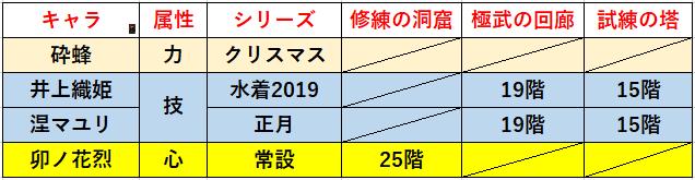 f:id:sakanadefish:20210103202938p:plain
