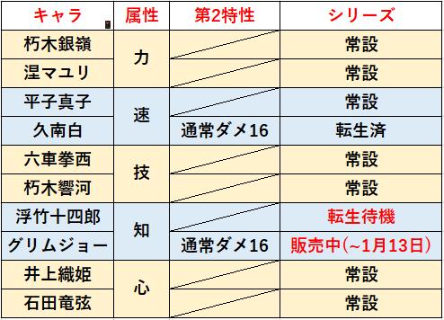f:id:sakanadefish:20210103204745p:plain